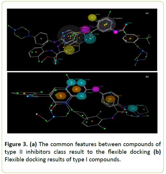 Molecular-Enzymology-inhibitors-class